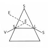Vessels - Elliptic EP