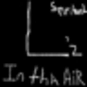 Spiritual - L'z in tha air