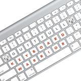 GUTTFULL - Keyboard Warrior